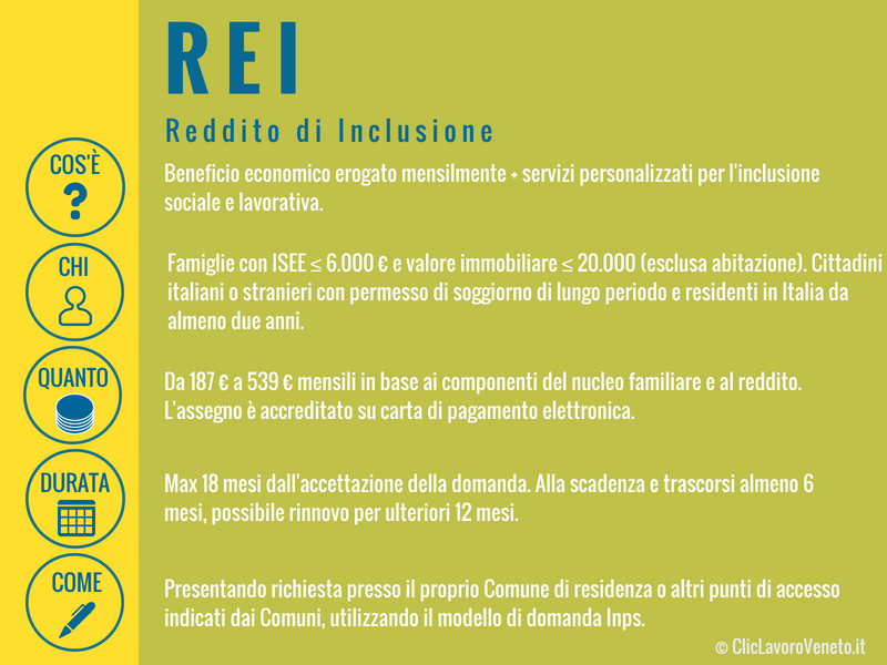 Si allarga la platea di beneficiari del REI - Notizie ...