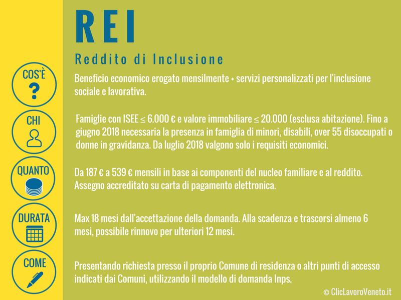 miketorazza: REDDITO INCLUSIONE ( REI ) LA CIRCOLARE INPS , ED IL ...